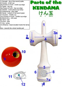 kendama parts_mini